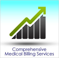 Medical Billing Company in Virginia